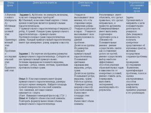Этапы урока Деятельность учителя Деятельность ученика УУД Теоретическое обосн