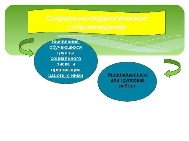 Социально-педагогическое сопровождение Выявление обучающихся группы социальн...