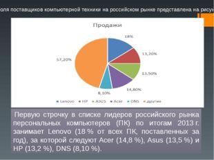 Увеличение рынка был достигнут в основном за счет системных блоков около 41,8