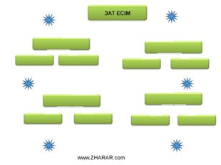 www.ZHARAR.com ЗАТ ЕСІМ