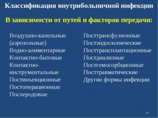 Классификация внутрибольничной инфекции Воздушно-капельные (аэрозольные) Водн