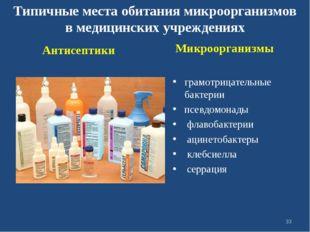 Типичные места обитания микроорганизмов в медицинских учреждениях Антисептики