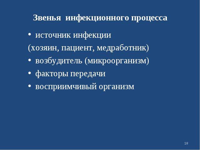 источник инфекции (хозяин, пациент, медработник) возбудитель (микроорганизм)...