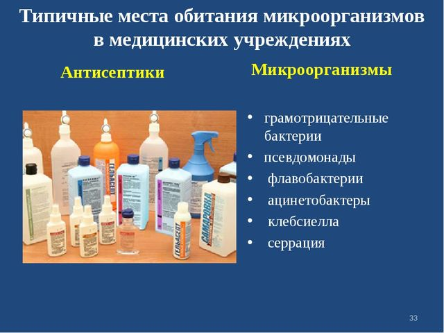 Типичные места обитания микроорганизмов в медицинских учреждениях Антисептики...