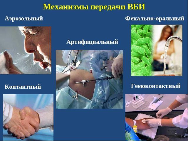 Механизмы передачи ВБИ Фекально-оральный * Гемоконтактный Артифициальный Аэр...