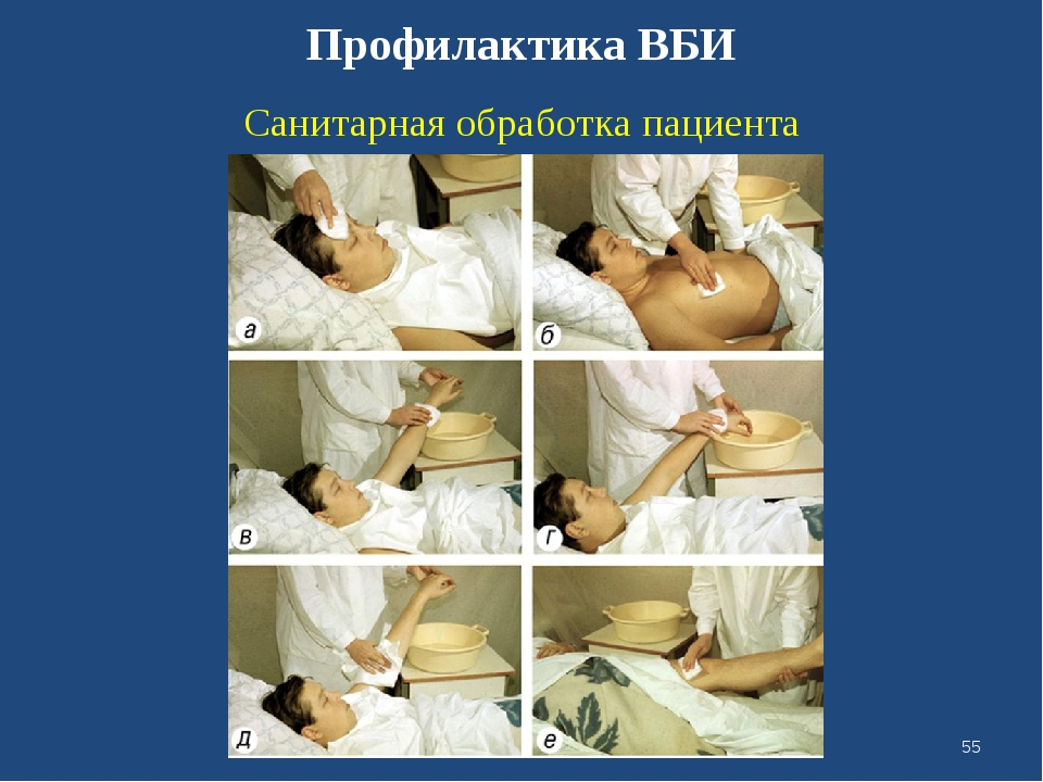Профилактика ВБИ Санитарная обработка пациента *