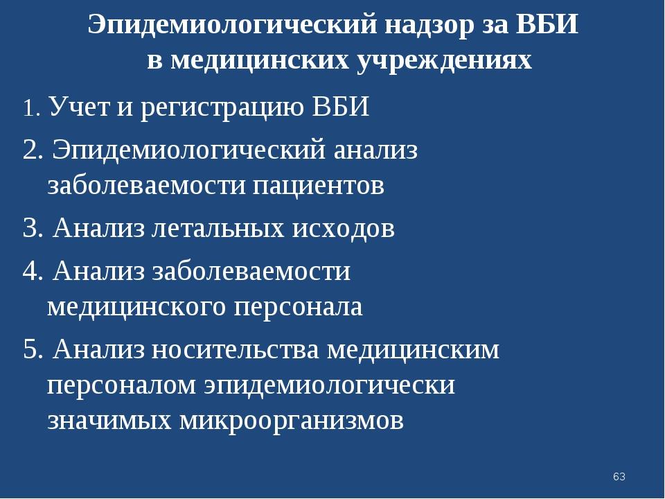 Эпидемиологический надзор за ВБИ в медицинских учреждениях 1. Учет и регистр...