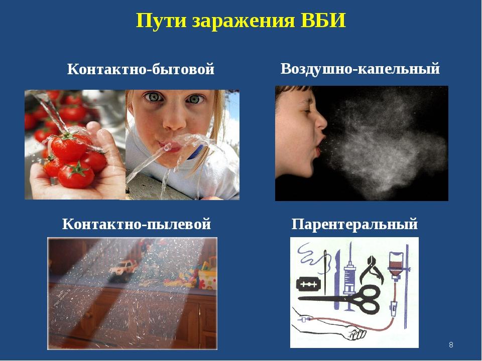 * Контактно-пылевой Пути заражения ВБИ Контактно-бытовой Воздушно-капельный П...