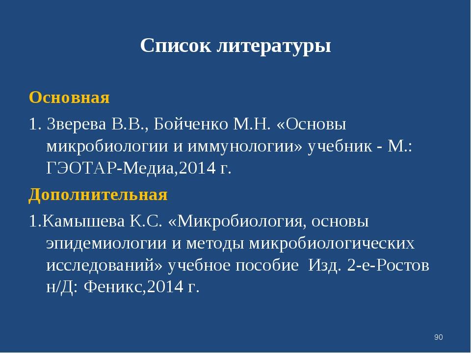 Список литературы Основная 1. Зверева В.В., Бойченко М.Н. «Основы микробиолог...