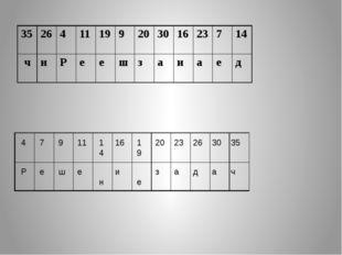 4 Р 7 е 9 ш 11 е 14 н 16 и 19 е 20 з 23 а 26 д 30 а 35 ч 35 26 4 11 19 9 20 3