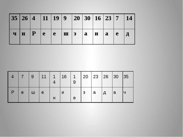 4 Р 7 е 9 ш 11 е 14 н 16 и 19 е 20 з 23 а 26 д 30 а 35 ч 35 26 4 11 19 9 20 3...