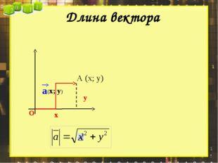 Длина вектора (х; у) х у О А (х; у) а