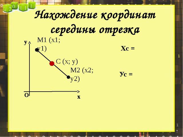 Нахождение координат середины отрезка Хс = Ус = х у О М1 (х1; у1) М2 (х2; у2)...