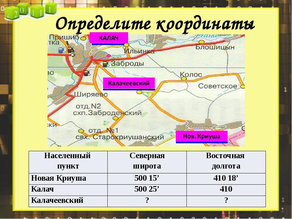 Определите координаты Населенный пункт Северная широта Восточная долгота Нова...