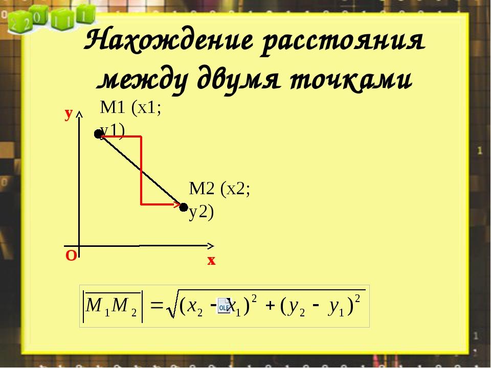 Нахождение расстояния между двумя точками х у О М1 (х1; у1) М2 (х2; у2)