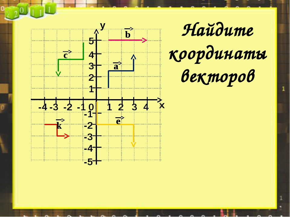 х у 0 1 2 3 4 1 2 3 4 5 -1 -2 -3 -4 -1 -2 -3 -4 -5 Найдите координаты векторо...