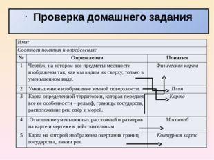 Проверка домашнего задания Имя: Соотнеси понятия и определения: № Определения