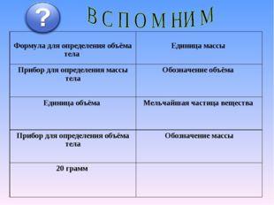 Формула для определения объёма тела  Единица массы Прибор для определения м