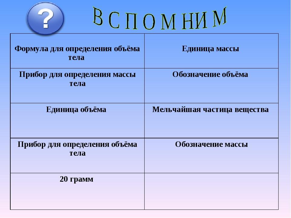 Формула для определения объёма тела  Единица массы Прибор для определения м...