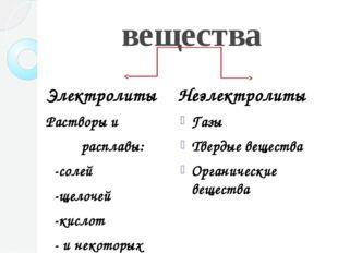 вещества Электролиты Растворы и расплавы: -солей -щелочей -кислот - и некотор