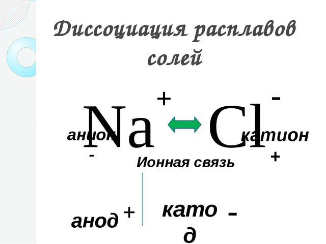 Диссоциация расплавов солей Na Cl + - Ионная связь катод анод + - анион - кат...