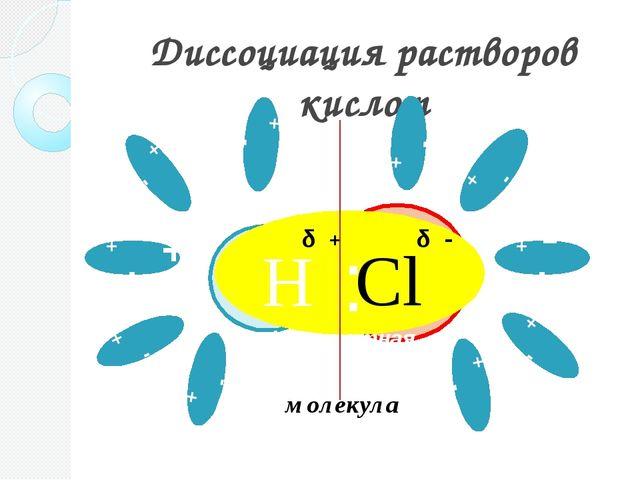 Диссоциация растворов кислот Cl δ + δ - H Ковалентная сильнополярная связь +...