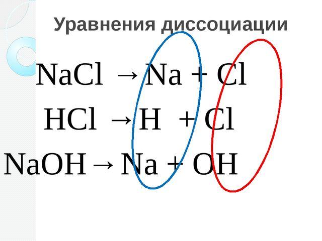 Уравнения диссоциации NaCl → Na + Cl HCl → H + Cl NaOH→ Na + OH + - + - Катио...