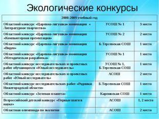 Экологические конкурсы 2008-2009 учебный год Областной конкурс «Царевна-лягуш