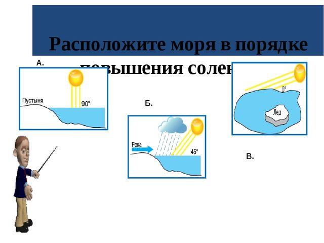 Расположите моря в порядке повышения солености А. Б. В.