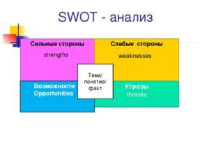 SWOT - анализ Сильные стороны strengths Слабые стороны weaknesses Угрозы thre
