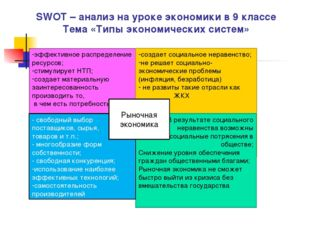 SWOT – анализ на уроке экономики в 9 классе Тема «Типы экономических систем»