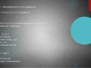 1.У²+х ² =36 окружность (0,0) радиус=6 2.У=3 1≤ х≤ 3 -3 ≤ х ≤ -1 прямая || ос