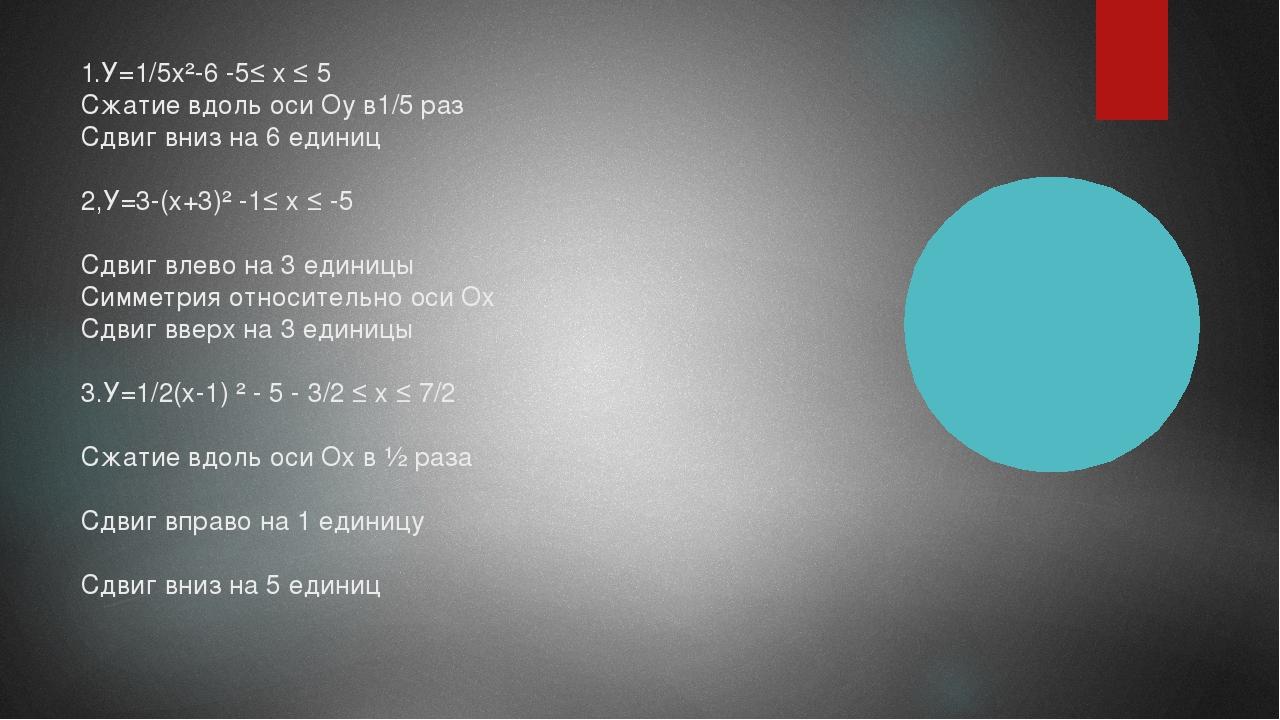 1.У=1/5х²-6 -5≤ х ≤ 5 Сжатие вдоль оси Оу в1/5 раз Сдвиг вниз на 6 единиц 2,У...
