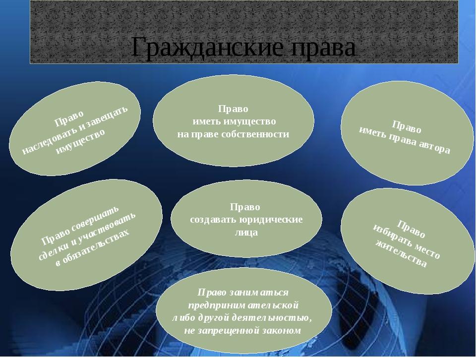 Гражданские права Право иметь права автора Право создавать юридические лица...