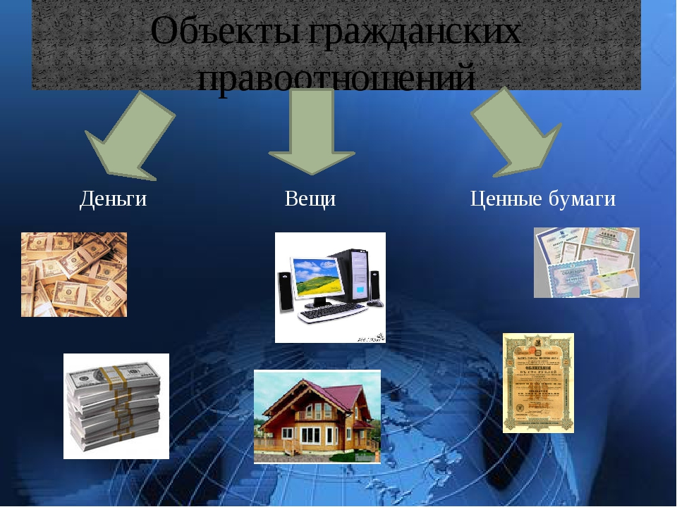 Объекты гражданских правоотношений Деньги Вещи Ценные бумаги
