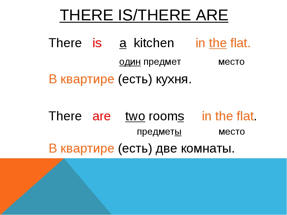 THERE IS/THERE ARE There is a kitchen in the flat. один предмет место В кварт...