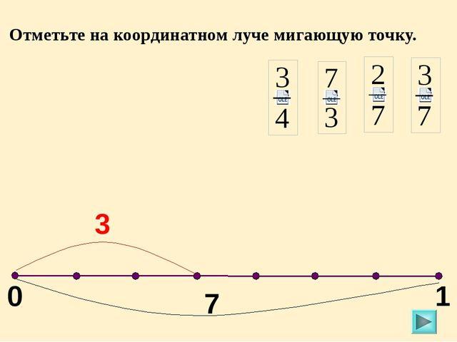 0 1 Отметьте на координатном луче мигающую точку. 7 3