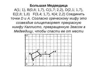 Большая Медведица А(1; 1), В(0,8; 1,7), С(1,7; 2,2), D(2,1; 1,7), Е(2,8; 1,8