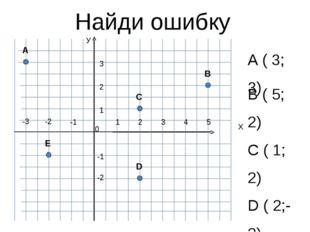Найди ошибку B ( 5; 2) C ( 1; 2) D ( 2;-2) E ( 2; 1) A ( 3; 3)