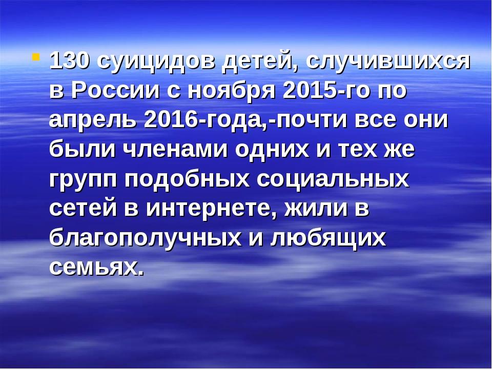 130 суицидов детей, случившихся в России с ноября 2015-го по апрель 2016-года...