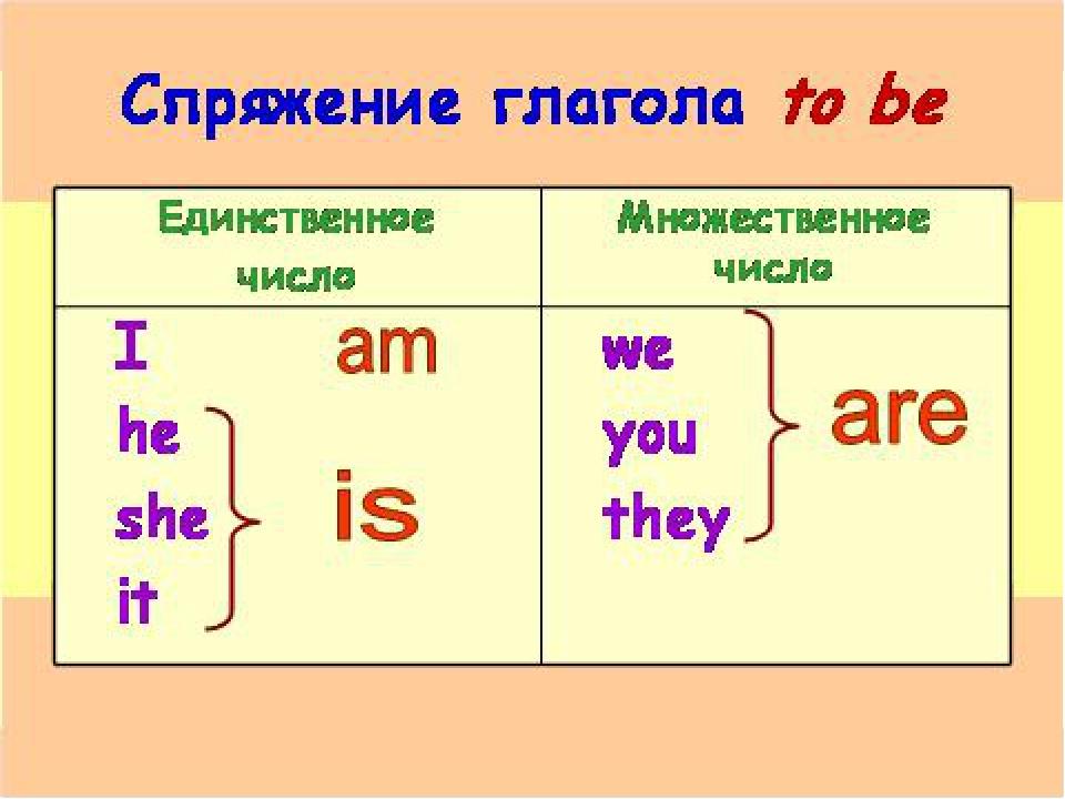 Солженицын Александр Исаевич биография и творчество