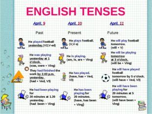 ENGLISH TENSES April, 9 April, 10 April, 11 Past Present Future He played foo