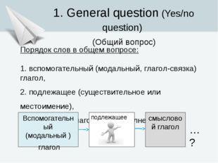 1. General question (Yes/no question) (Общий вопрос) Порядок слов в общем воп