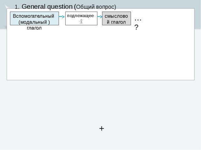 подлежащее 1. General question (Общий вопрос) Вспомогательный (модальный ) г...