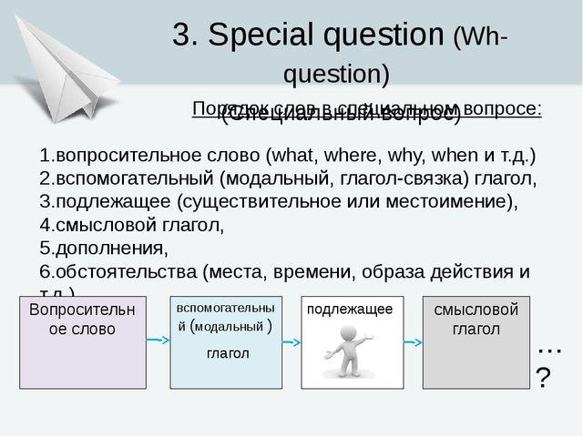 3. Special question (Wh-question) (Специальный вопрос) Порядок слов в специал...