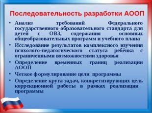 Последовательность разработки АООП Анализ требований Федерального государстве