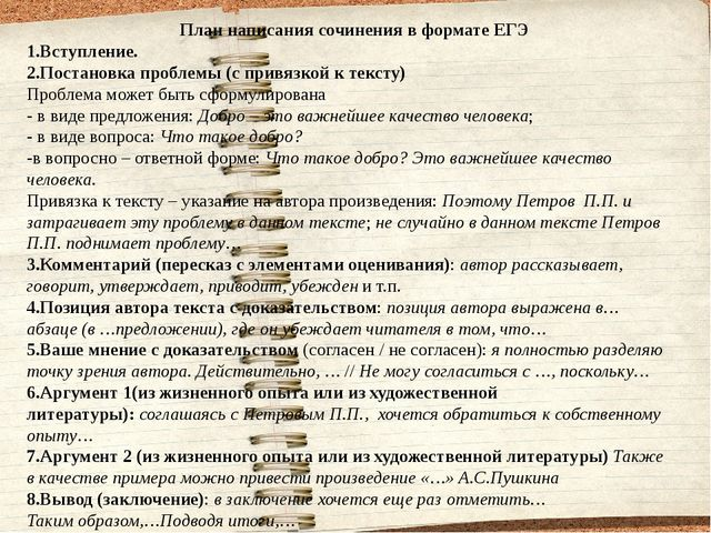 План написания сочинения в формате ЕГЭ 1.Вступление. 2.Постановка проблемы (...