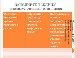 ЗАПОЛНИТЕ ТАБЛИЦУ, используя учебник и свои знания Салахетдинов Р.Ф., МОУ Ише