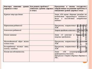 Салахетдинов Р.Ф., МОУ Ишеевский многопрофильный лицей им. Н.К. Джорджадзе Фа