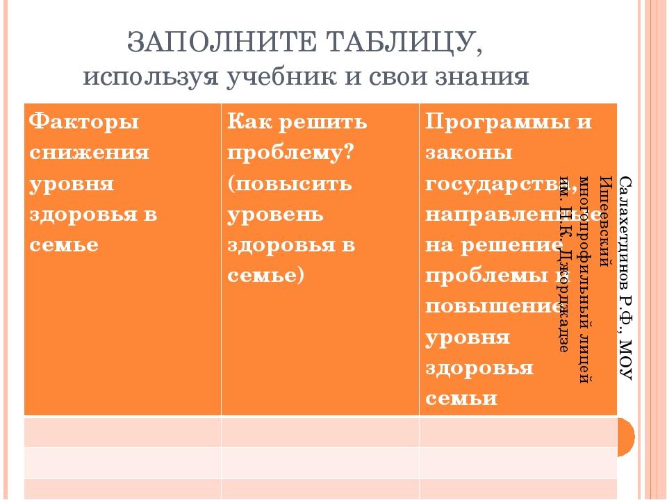 ЗАПОЛНИТЕ ТАБЛИЦУ, используя учебник и свои знания Салахетдинов Р.Ф., МОУ Ише...